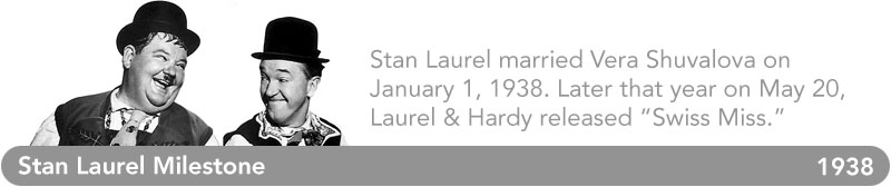 Stan Laurel Timeline - 1938