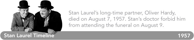 Stan Laurel Timeline - 1957